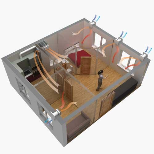 Как обиспечить вентиляцию в квартире